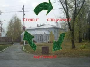 ЛЕБЕДЯНСКИЙ ТОРГОВО-ЭКОНОМИЧЕСКИЙ ТЕХНИКУМ