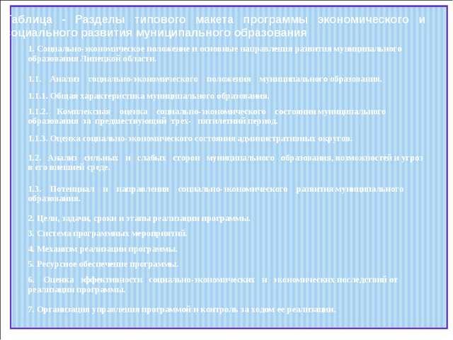 Таблица - Разделы типового макета программы экономического и социального разв...