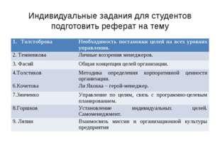 Индивидуальные задания для студентов подготовить реферат на тему Толстоброва