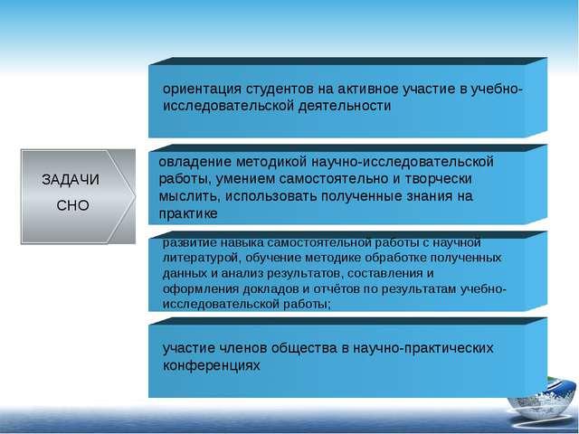 ЗАДАЧИ СНО ориентация студентов на активное участие в учебно-исследовательско...