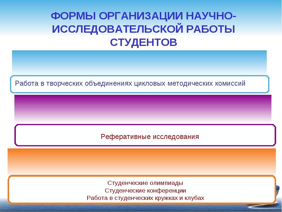 ФОРМЫ ОРГАНИЗАЦИИ НАУЧНО-ИССЛЕДОВАТЕЛЬСКОЙ РАБОТЫ СТУДЕНТОВ Работа в творческ...