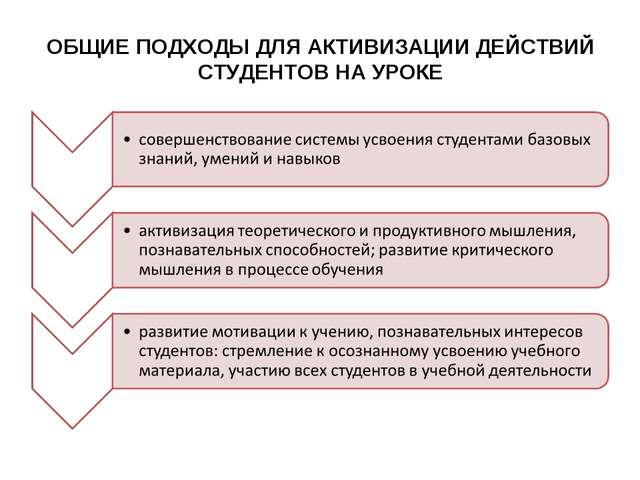 ОБЩИЕ ПОДХОДЫ ДЛЯ АКТИВИЗАЦИИ ДЕЙСТВИЙ СТУДЕНТОВ НА УРОКЕ