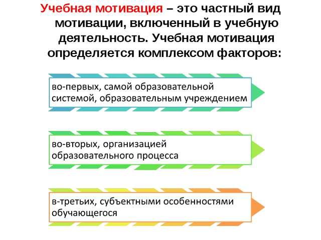 Учебная мотивация – это частный вид мотивации, включенный в учебную деятельно...