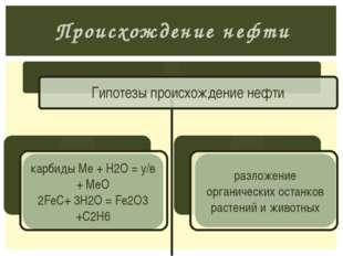 Происхождение нефти карбиды Ме + Н2О = у/в + МеО 2FeC+ 3Н2О = Fe2O3 +C2Н6 раз