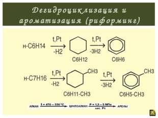 Дегидроциклизация и ароматизация (риформинг) н-С6Н14   t,Pt t,Pt -Н2 -3Н2