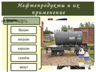 Нефтепродукты и их применение топливо для различных видов двигателей Трухина