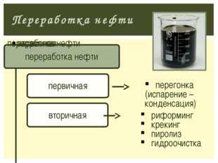 Суть процесса изомеризации CН3 l C8H18 → CН3-С-СН2-СН-СH3 l l CН3 CН3 изоокта