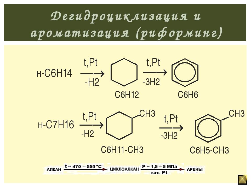 Дегидроциклизация и ароматизация (риформинг) н-С6Н14   t,Pt t,Pt -Н2 -3Н2...