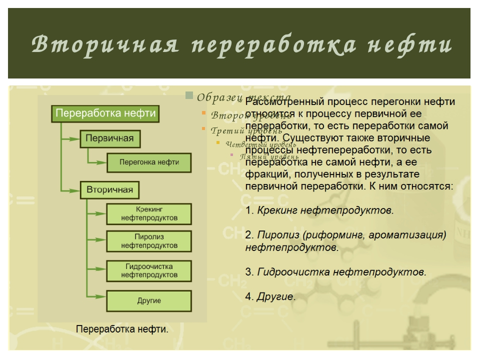 Пиролиз Трухина О.Е.