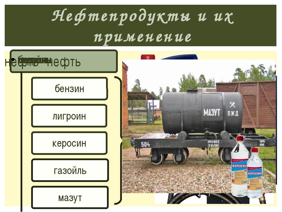 Нефтепродукты и их применение топливо для различных видов двигателей Трухина...