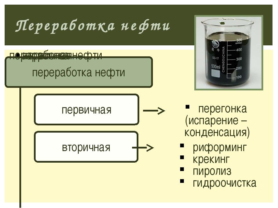 Суть процесса изомеризации CН3 l C8H18 → CН3-С-СН2-СН-СH3 l l CН3 CН3 изоокта...