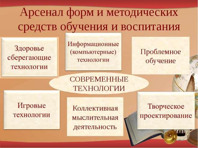 Арсенал форм и методических средств обучения и воспитания СОВРЕМЕННЫЕ ТЕХНОЛО...