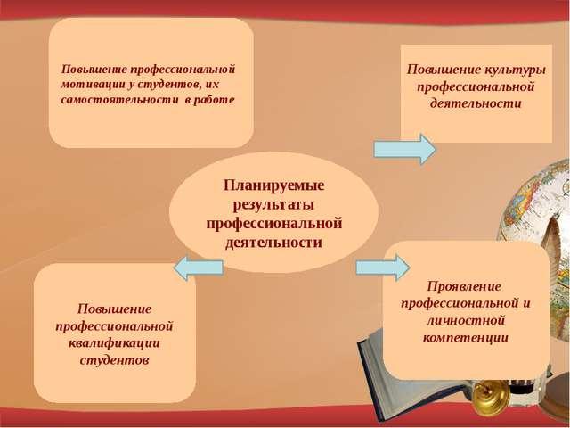 Планируемые результаты профессиональной деятельности Повышение профессиональн...