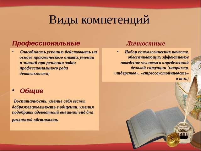 Виды компетенций Профессиональные Способность успешно действовать на основе п...