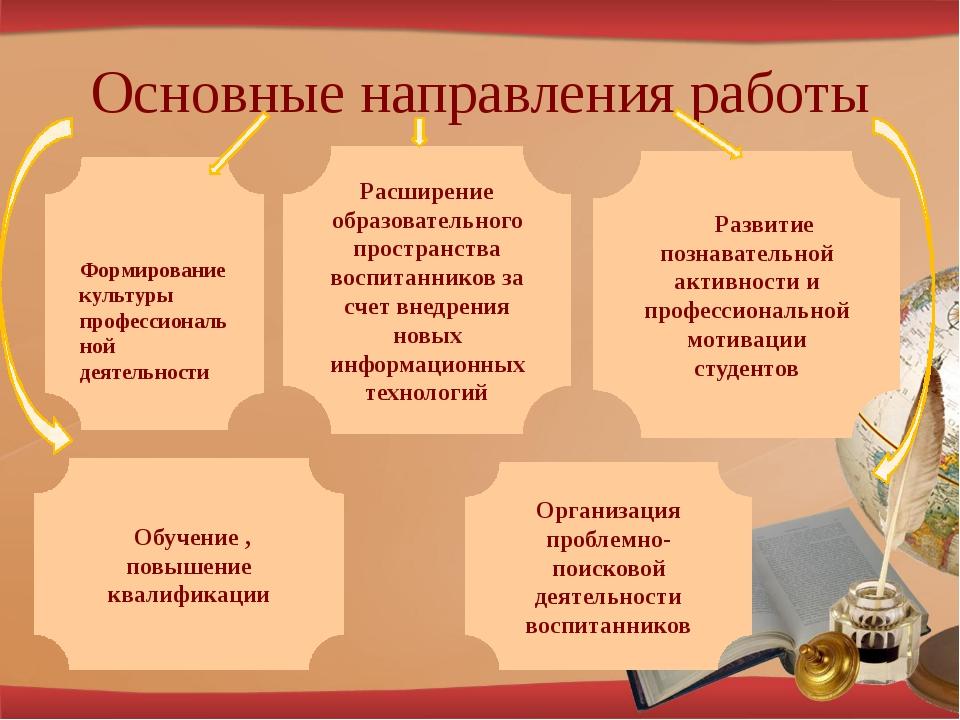 Основные направления работы Формирование культуры профессиональной деятельнос...