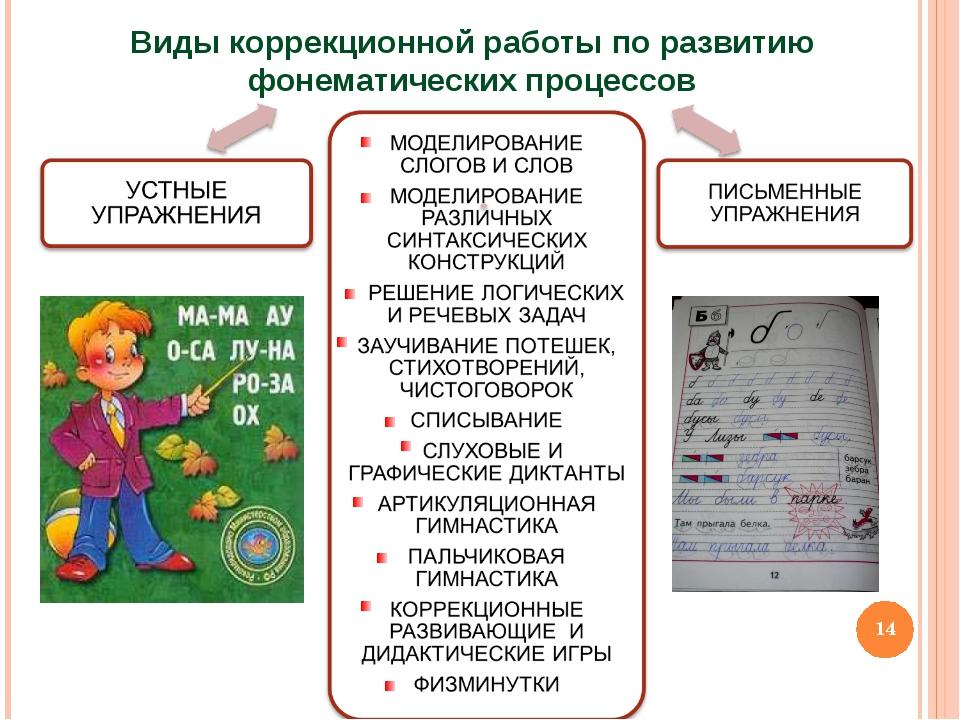 * Виды коррекционной работы по развитию фонематических процессов