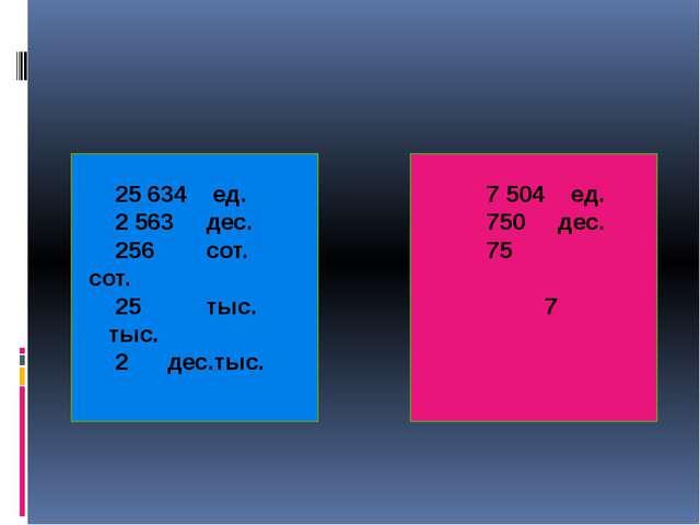 25 634 ед.  7 504 ед. 2 563 дес. 750 дес. 256 сот. 75 сот. 25 тыс. 7 тыс....