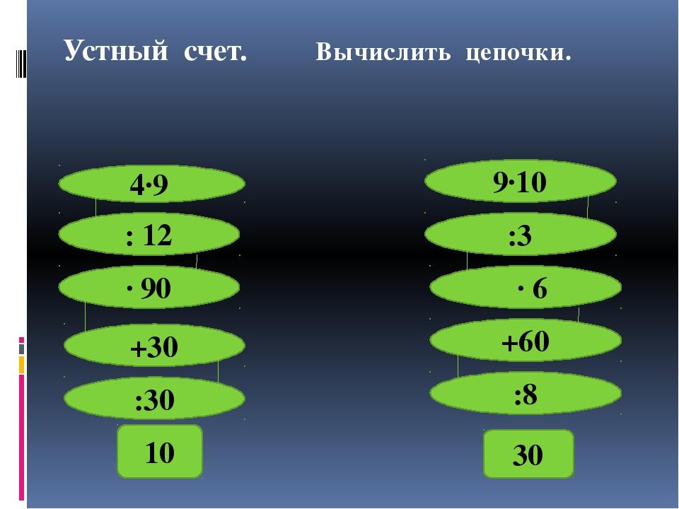 Устный счет. Вычислить цепочки. 4∙9 : 12 ∙ 90 +30 :30 10 9∙10 :3 ∙ 6 +60 :8...