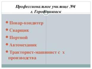 Профессиональное училище №4 г. Городовиковск Повар-кондитер Сварщик Портной А