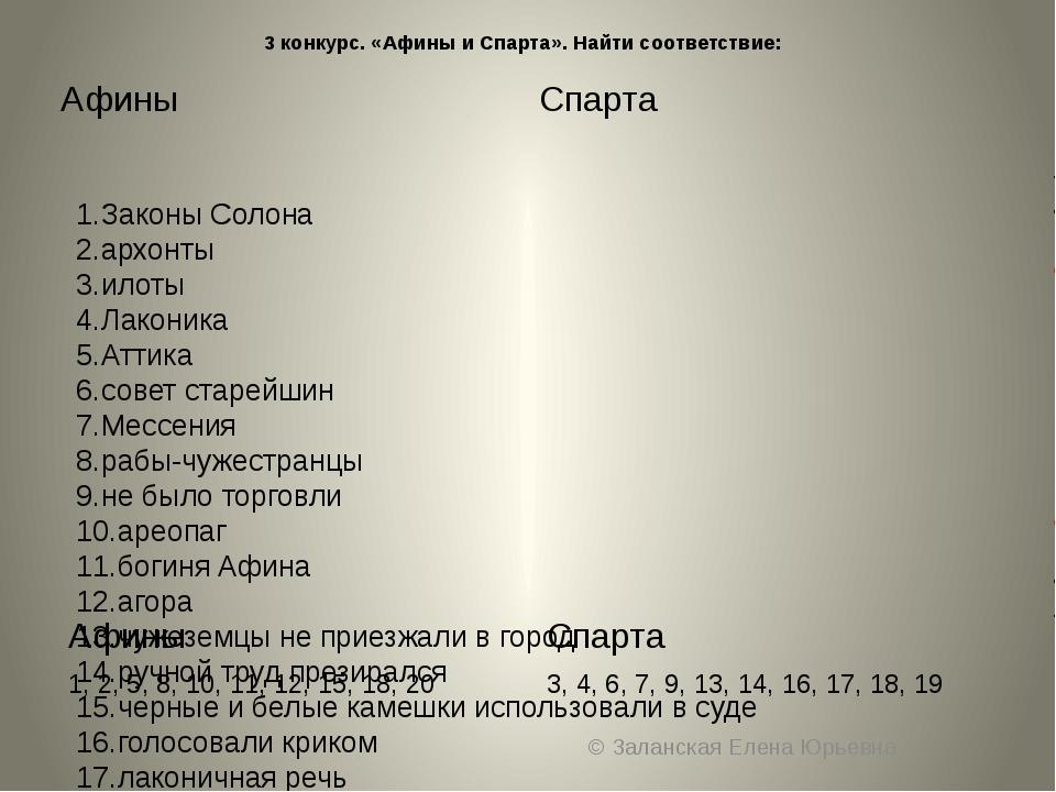 3 конкурс. «Афины и Спарта». Найти соответствие: © Заланская Елена Юрьевна З...
