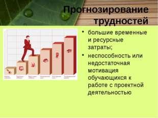 Прогнозирование трудностей большие временные и ресурсные затраты; неспособнос