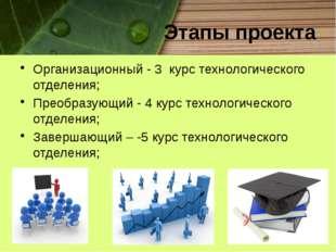 Этапы проекта Организационный - 3 курс технологического отделения; Преобразую