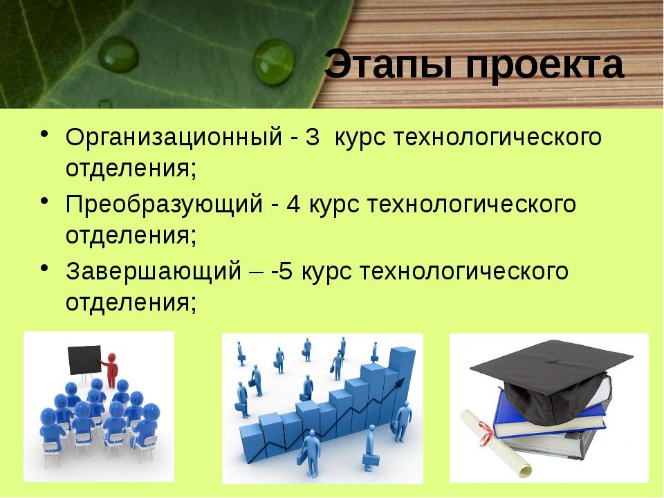 Этапы проекта Организационный - 3 курс технологического отделения; Преобразую...