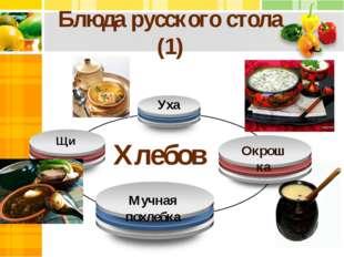 Блюда русского стола (1) Уха Хлебова Мучная похлебка Щи Окрошка