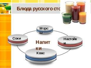 Блюда русского стола (2) Напитки Соки Морсы Настойки Квас