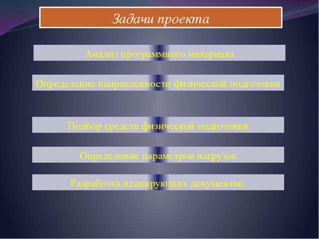 Задачи проекта Анализ программного материала Определение направленности физич...