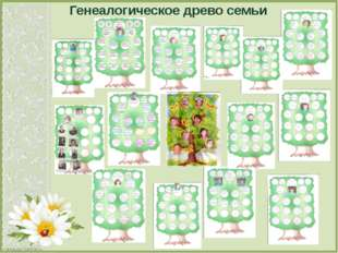 Генеалогическое древо семьи FokinaLida.75@mail.ru