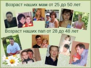 Возраст наших мам от 25 до 50 лет Возраст наших пап от 28 до 48 лет FokinaLid