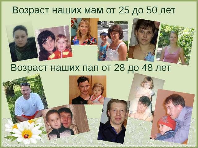 Возраст наших мам от 25 до 50 лет Возраст наших пап от 28 до 48 лет FokinaLid...
