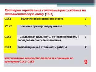 Критерии оценивания сочинения-рассуждения на лингвистическую тему (15.1) С1К