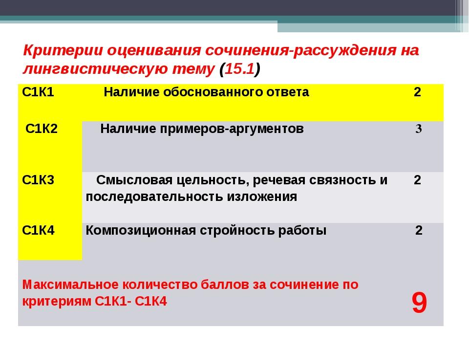 Критерии оценивания сочинения-рассуждения на лингвистическую тему (15.1) С1К...