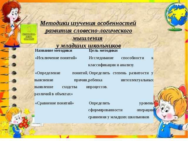 Методики изучения особенностей развития словесно-логического мышления у млад...