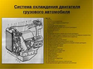Система охлаждения двигателя грузового автомобиля Рис. 3.1 1- жалюзи 2- верх