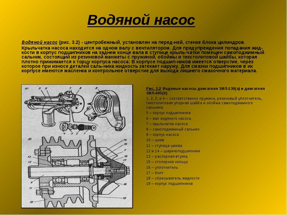 Водяной насос Водяной насос (рис. 3.2) - центробежный, установлен на передне...