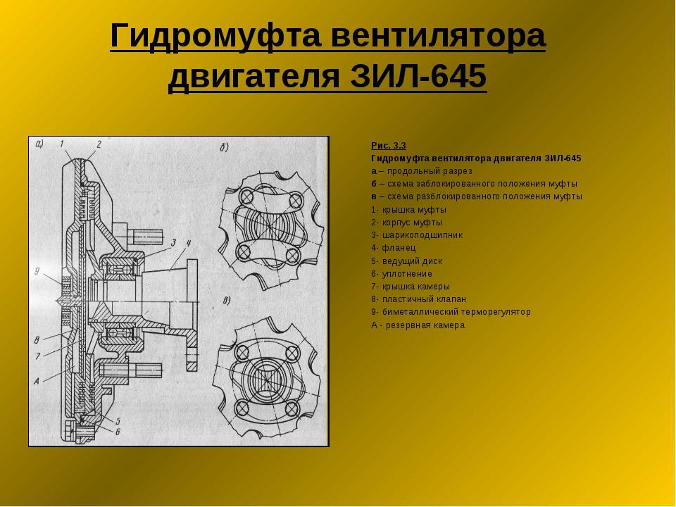 Гидромуфта вентилятора двигателя ЗИЛ-645