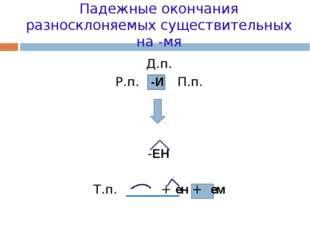 Падежные окончания разносклоняемых существительных на -мя Д.п. Р.п. -И П.п.