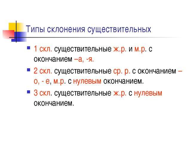 Типы склонения существительных 1 скл. существительные ж.р. и м.р. с окончание...