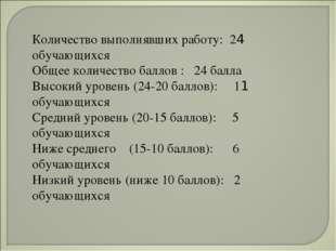 Количество выполнявших работу: 24 обучающихся Общее количество баллов : 24 ба