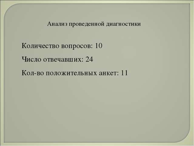 Анализ проведенной диагностики Количество вопросов: 10 Число отвечавших: 24 К...