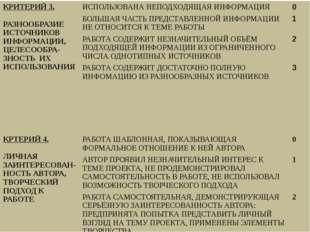 КРИТЕРИЙ 3. РАЗНООБРАЗИЕ ИСТОЧНИКОВ ИНФОРМАЦИИ, ЦЕЛЕСООБРА- ЗНОСТЬ ИХ ИСПОЛЬ