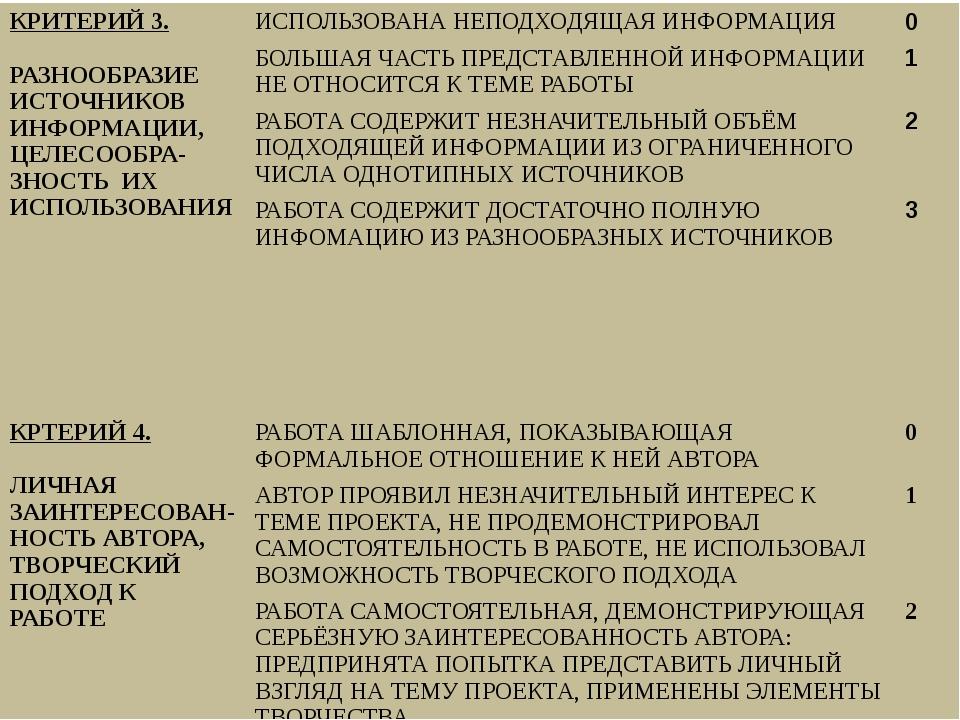 КРИТЕРИЙ 3. РАЗНООБРАЗИЕ ИСТОЧНИКОВ ИНФОРМАЦИИ, ЦЕЛЕСООБРА- ЗНОСТЬ ИХ ИСПОЛЬ...