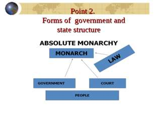 Point 2. Forms of government and state structure