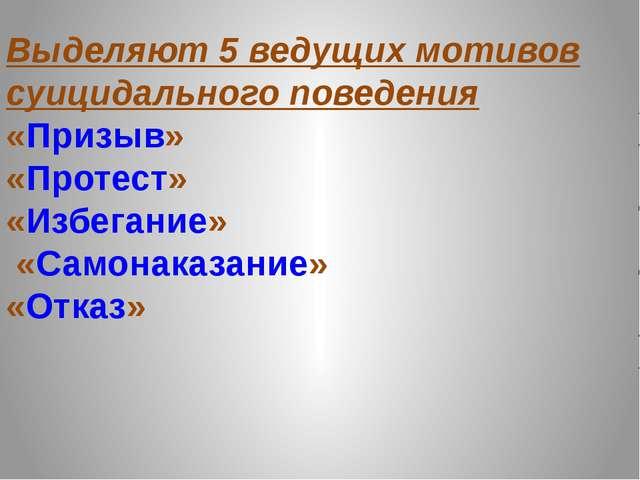 Выделяют 5 ведущих мотивов суицидального поведения «Призыв» «Протест» «Избега...