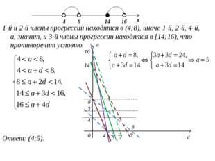 1-й и 2-й члены прогрессии находятся в (4;8), иначе 1-й, 2-й, 4-й, а, значит