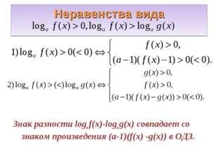 Неравенства вида Знак разности loga f(x)-loga g(x) совпадает со знаком произв