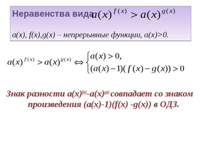 Неравенства вида а(х), f(x),g(x) – непрерывные функции, а(х)>0. Знак разности...